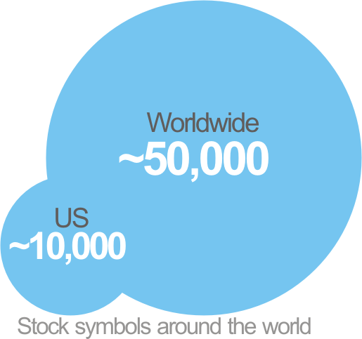 Stock Market Stats Stock Market News And Information Video News